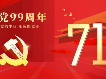 七一建党节祝福语大全,2020最新建党节的祝福问候语